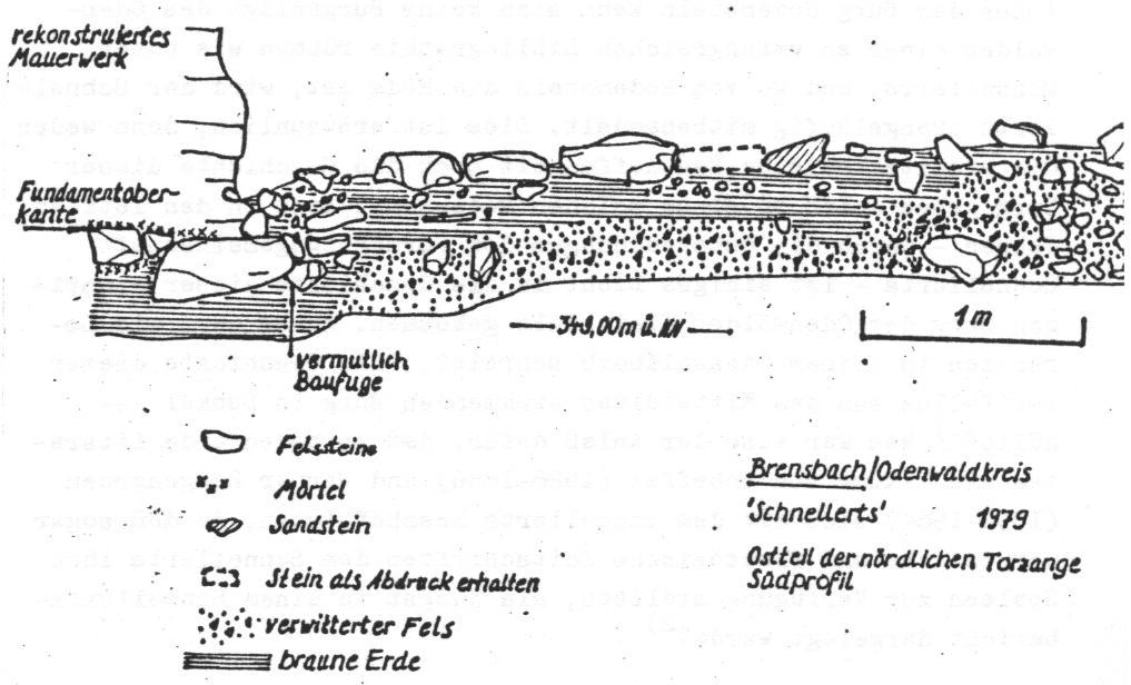 Ostteil der nördlichen Toranlage Südprofil