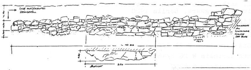 Ansicht des äußeren Turmmauerwerks (Abwicklung) Nach örtl. Aufmaß - Aug./Sept.1975