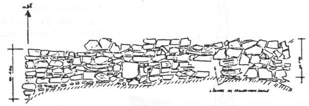 Inneres Turmmauerwerk (Abwicklung) Nach örtl.Aufmaß - 7.August 1976
