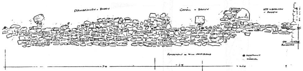 Nord-West-Mauer - Äußere Hauerschale Nach örtl. Aufmaß Juni - Sept.l979